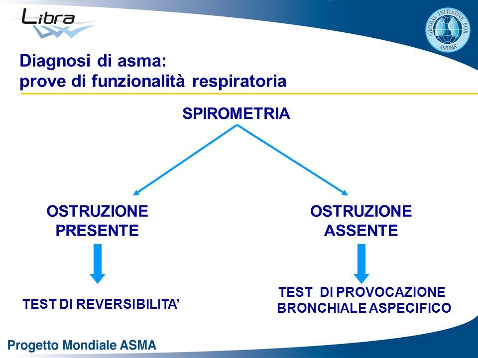 TEST DI REVERSIBILITA' OSTRUZIONE PRESENTE SPIROMETRIA OSTRUZIONE ASSENTE TEST DI PROVOCAZIONE BRONCHIALE ASPECIFICO Diagnosi di asma: prove di funzionalità respiratoria