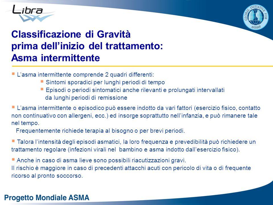  L'asma intermittente comprende 2 quadri differenti:  Sintomi sporadici per lunghi periodi di tempo  Episodi o periodi sintomatici anche rilevanti