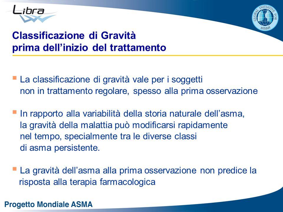  La classificazione di gravità vale per i soggetti non in trattamento regolare, spesso alla prima osservazione  In rapporto alla variabilità della storia naturale dell'asma, la gravità della malattia può modificarsi rapidamente nel tempo, specialmente tra le diverse classi di asma persistente.