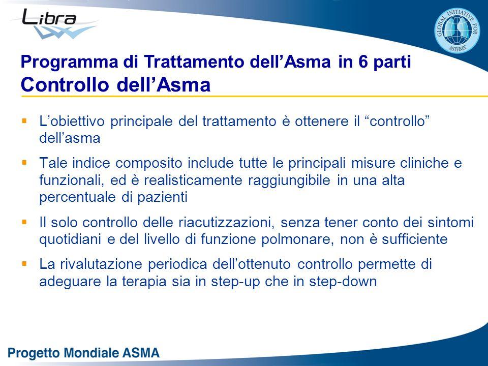 L'obiettivo principale del trattamento è ottenere il controllo dell'asma  Tale indice composito include tutte le principali misure cliniche e funzionali, ed è realisticamente raggiungibile in una alta percentuale di pazienti  Il solo controllo delle riacutizzazioni, senza tener conto dei sintomi quotidiani e del livello di funzione polmonare, non è sufficiente  La rivalutazione periodica dell'ottenuto controllo permette di adeguare la terapia sia in step-up che in step-down Programma di Trattamento dell'Asma in 6 parti Controllo dell'Asma
