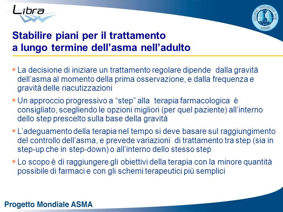 Stabilire piani per il trattamento a lungo termine dell'asma nell'adulto  La decisione di iniziare un trattamento regolare dipende dalla gravità dell