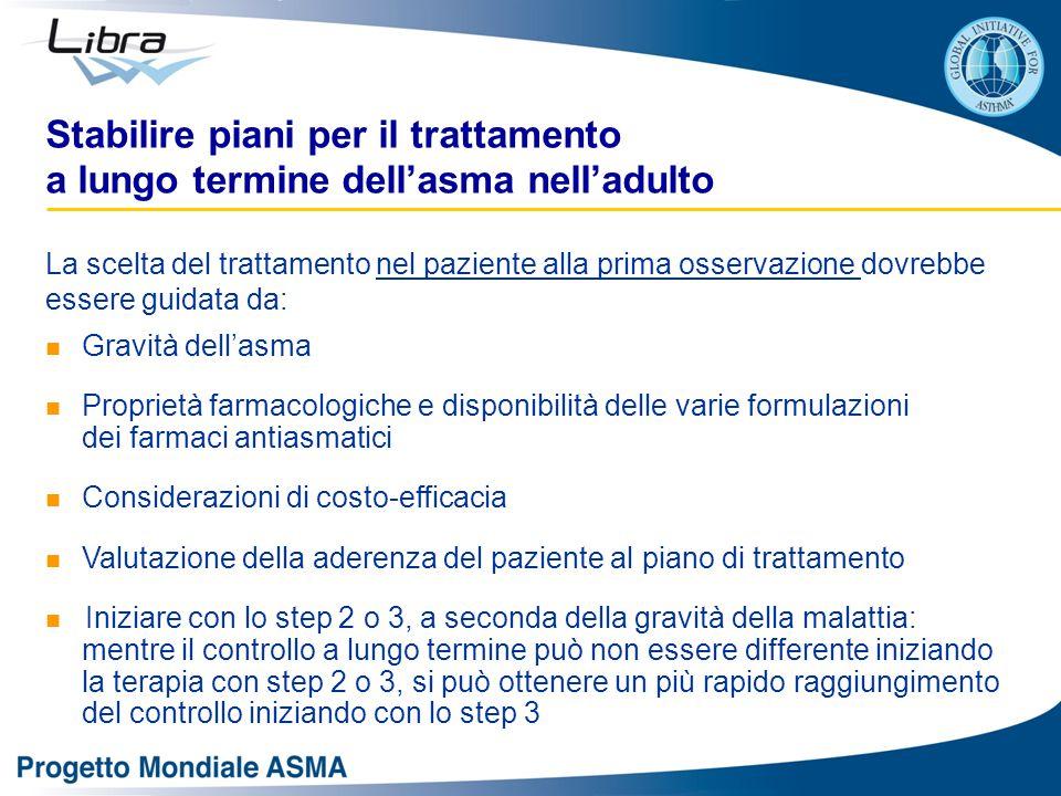 La scelta del trattamento nel paziente alla prima osservazione dovrebbe essere guidata da: Gravità dell'asma Proprietà farmacologiche e disponibilità