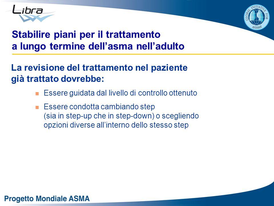 La revisione del trattamento nel paziente già trattato dovrebbe: Essere guidata dal livello di controllo ottenuto Essere condotta cambiando step (sia in step-up che in step-down) o scegliendo opzioni diverse all'interno dello stesso step Stabilire piani per il trattamento a lungo termine dell'asma nell'adulto