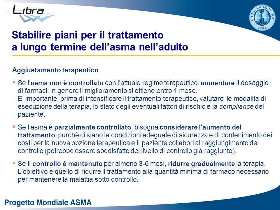 Aggiustamento terapeutico  Se l'asma non è controllato con l'attuale regime terapeutico, aumentare il dosaggio di farmaci. In genere il miglioramento