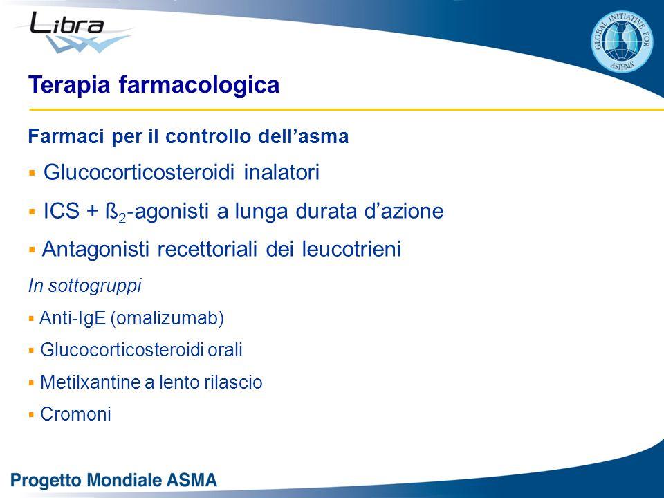 Terapia farmacologica Farmaci per il controllo dell'asma  Glucocorticosteroidi inalatori  ICS + ß 2 -agonisti a lunga durata d'azione  Antagonisti recettoriali dei leucotrieni In sottogruppi  Anti-IgE (omalizumab)  Glucocorticosteroidi orali  Metilxantine a lento rilascio  Cromoni
