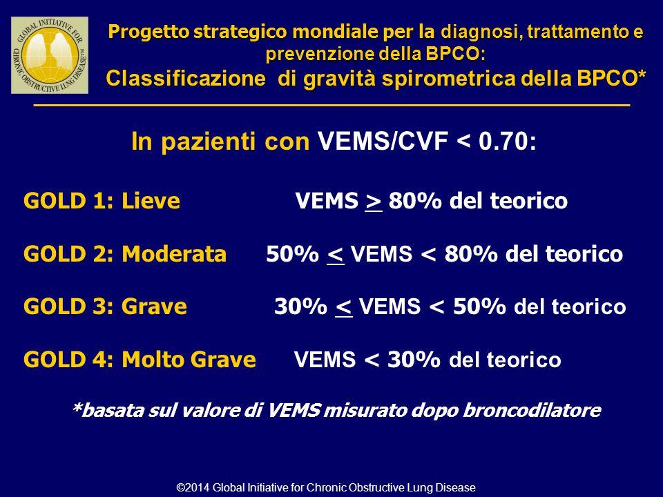 In pazienti con VEMS/CVF < 0.70: GOLD 1: Lieve VEMS > 80% del teorico GOLD 2: Moderata 50% < VEMS < 80% del teorico GOLD 3: Grave 30% < VEMS < 50% del