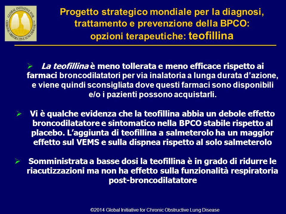  La teofillina è meno tollerata e meno efficace rispetto ai farmaci broncodilatatori per via inalatoria a lunga durata d'azione, e viene quindi scons
