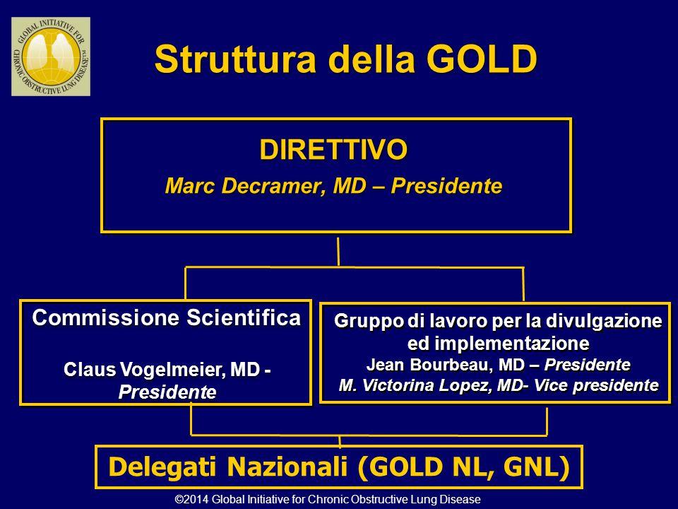 Rischio (Classificazione GOLD di gravità della ostruzione bronchiale) Rischio (Anamnesi di riacutizzazioni) > 2 riacutizzazioni o > 1 con ospedalizzazione 1 riacutizzazione senza ospedalizzazione 0 (C) (D) (A) (B) CAT < 10 4 3 2 1 CAT > 10 Sintomi Progetto strategico mondiale per la diagnosi, trattamento e prevenzione della BPCO: Valutazione combinata di gravità della BPCO mMRC 0-1mMRC > 2 Dispnea ©2014 Global Initiative for Chronic Obstructive Lung Disease
