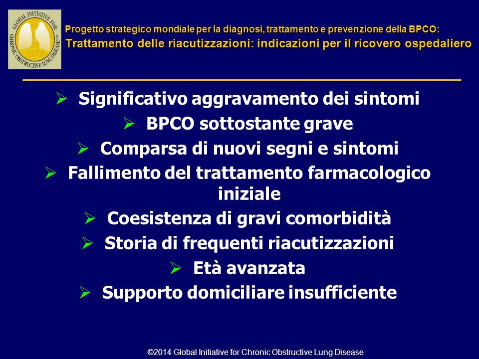  Significativo aggravamento dei sintomi  BPCO sottostante grave  Comparsa di nuovi segni e sintomi  Fallimento del trattamento farmacologico inizi