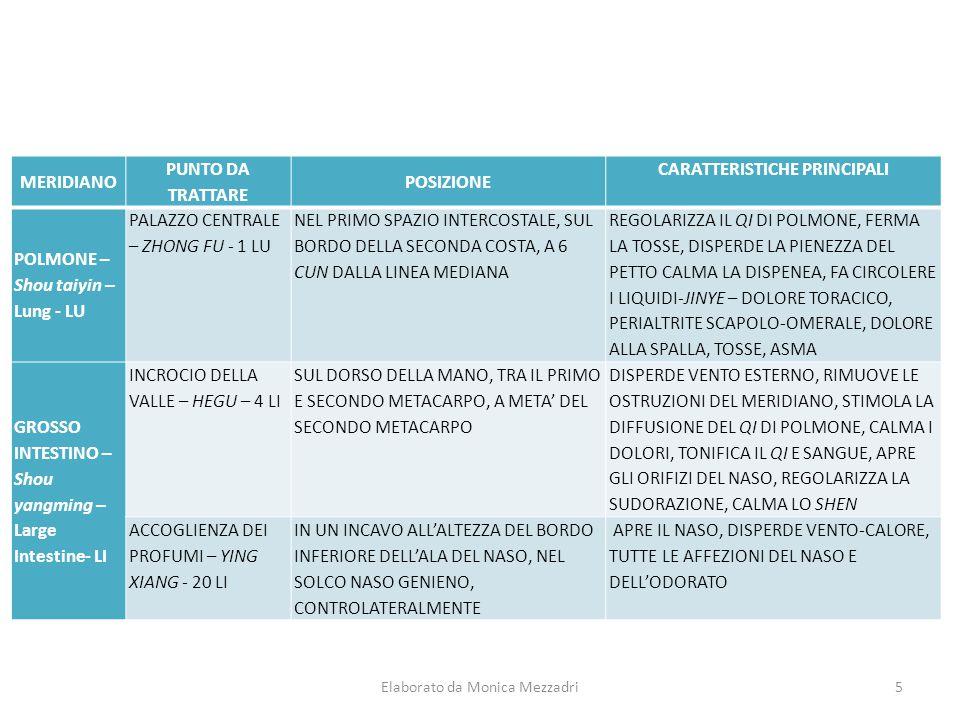 MERIDIANO PUNTO DA TRATTARE POSIZIONE CARATTERISTICHE PRINCIPALI POLMONE – Shou taiyin – Lung - LU PALAZZO CENTRALE – ZHONG FU - 1 LU NEL PRIMO SPAZIO