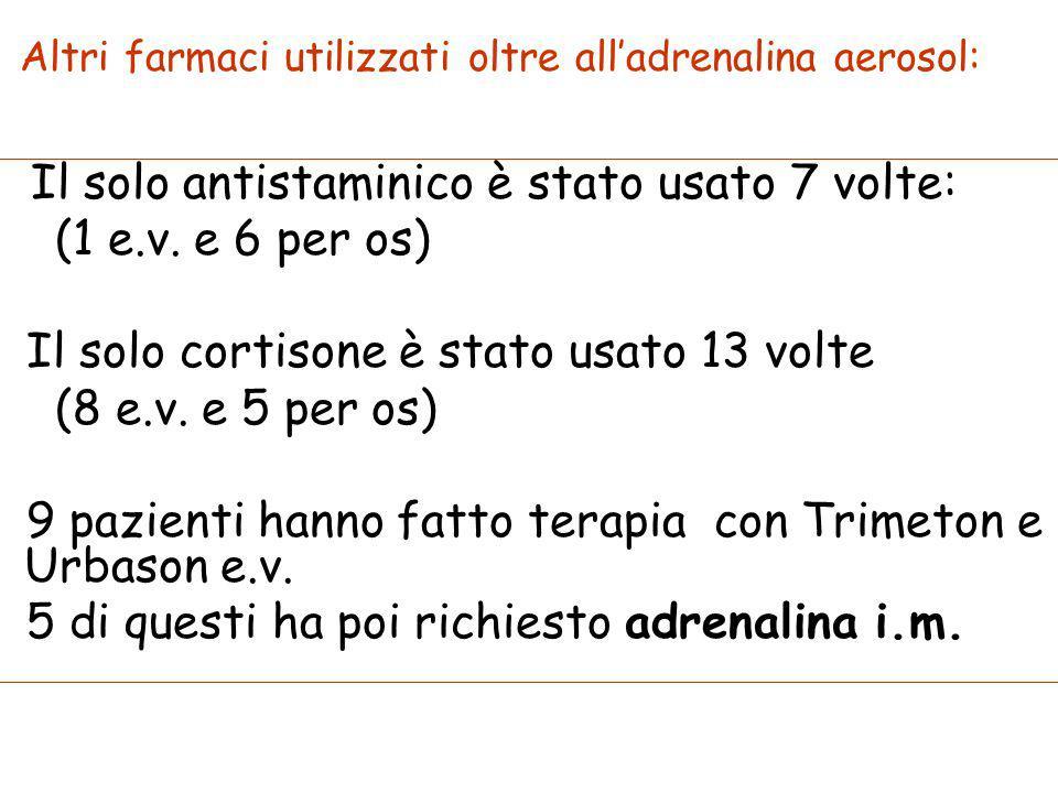 Il solo antistaminico è stato usato 7 volte: (1 e.v. e 6 per os) Il solo cortisone è stato usato 13 volte (8 e.v. e 5 per os) 9 pazienti hanno fatto t