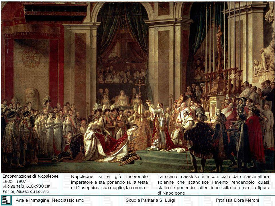 Arte e Immagine: NeoclassicismoScuola Paritaria S. LuigiProf.ssa Dora Meroni Incoronazione di Napoleone 1805 - 1807 olio su tela, 610x930 cm Parigi, M