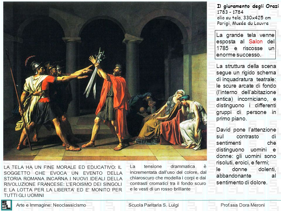 Arte e Immagine: NeoclassicismoScuola Paritaria S. LuigiProf.ssa Dora Meroni Il giuramento degli Orazi 1783 - 1784 olio su tela, 330x425 cm Parigi, Mu