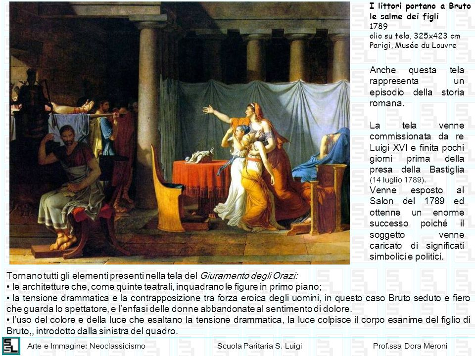 Arte e Immagine: NeoclassicismoScuola Paritaria S. LuigiProf.ssa Dora Meroni I littori portano a Bruto le salme dei figli 1789 olio su tela, 325x423 c