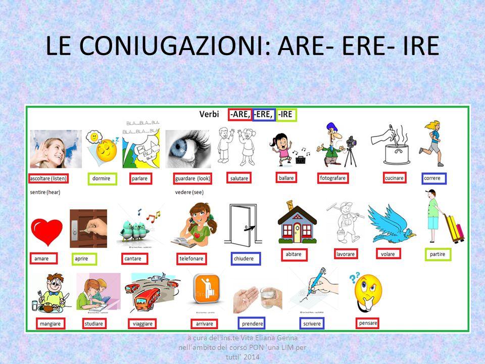 LE CONIUGAZIONI: ARE- ERE- IRE a cura del'ins.te Vita Eliana Genna nell'ambito del corso PON 'una LIM per tutti' 2014