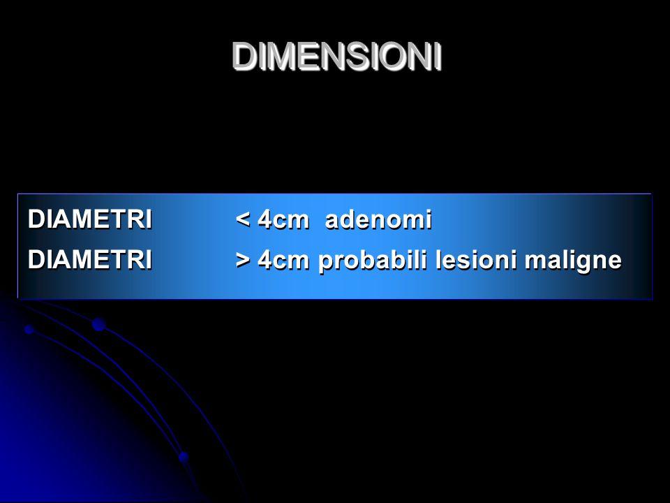 DIAMETRI < 4cm adenomi DIAMETRI > 4cm probabili lesioni maligne DIAMETRI < 4cm adenomi DIAMETRI > 4cm probabili lesioni maligne DIMENSIONIDIMENSIONI