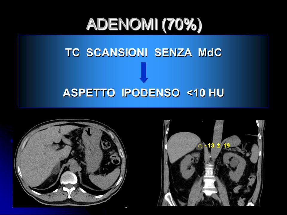 TC SCANSIONI SENZA MdC ASPETTO IPODENSO <10 HU TC SCANSIONI SENZA MdC ASPETTO IPODENSO <10 HU ADENOMI (70%) - 13 ± 19