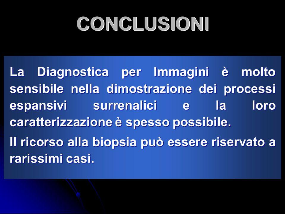 CONCLUSIONI La Diagnostica per Immagini è molto sensibile nella dimostrazione dei processi espansivi surrenalici e la loro caratterizzazione è spesso possibile.