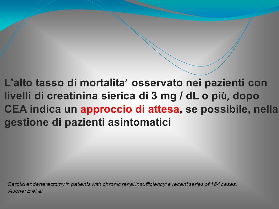 L'alto tasso di mortalita ' osservato nei pazienti con livelli di creatinina sierica di 3 mg / dL o pi ù, dopo CEA indica un approccio di attesa, se p
