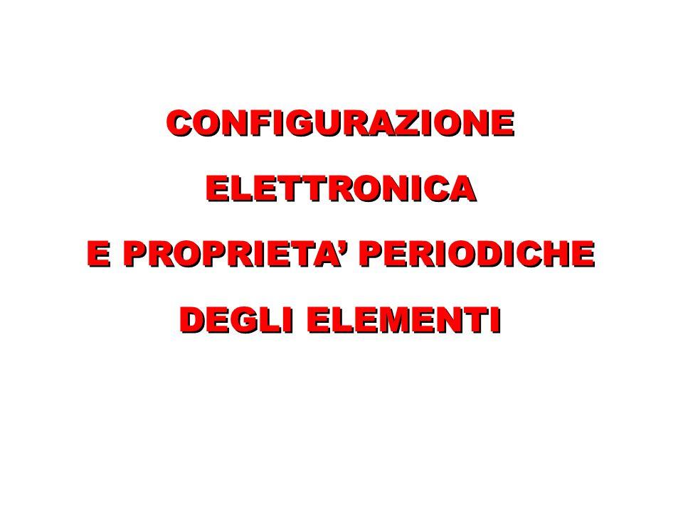 CONFIGURAZIONE ELETTRONICA E PROPRIETA' PERIODICHE DEGLI ELEMENTI CONFIGURAZIONE ELETTRONICA E PROPRIETA' PERIODICHE DEGLI ELEMENTI