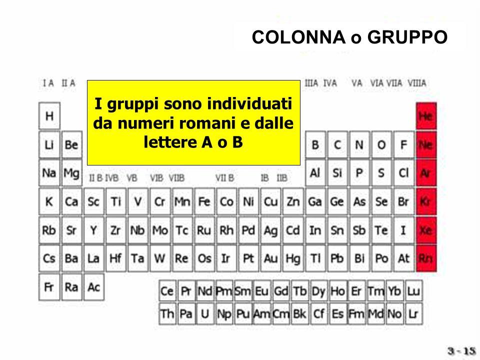 COLONNA o GRUPPO I gruppi sono individuati da numeri romani e dalle lettere A o B