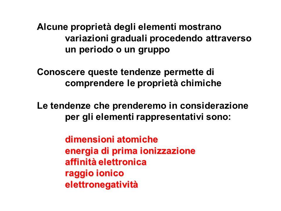 Alcune proprietà degli elementi mostrano variazioni graduali procedendo attraverso un periodo o un gruppo Conoscere queste tendenze permette di compre