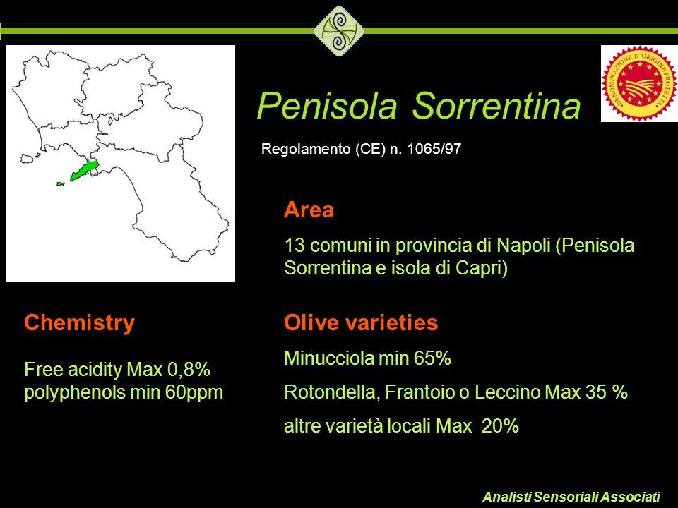 Analisti Sensoriali Associati Penisola Sorrentina Area 13 comuni in provincia di Napoli (Penisola Sorrentina e isola di Capri) Olive varieties Minucci