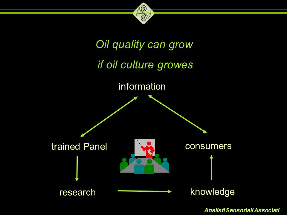 Analisti Sensoriali Associati Oil quality can grow if oil culture growes information trained Panel consumers research knowledge