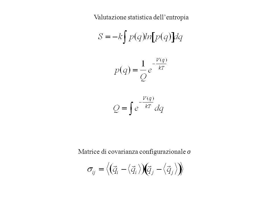 Valutazione statistica dell'entropia Matrice di covarianza configurazionale 