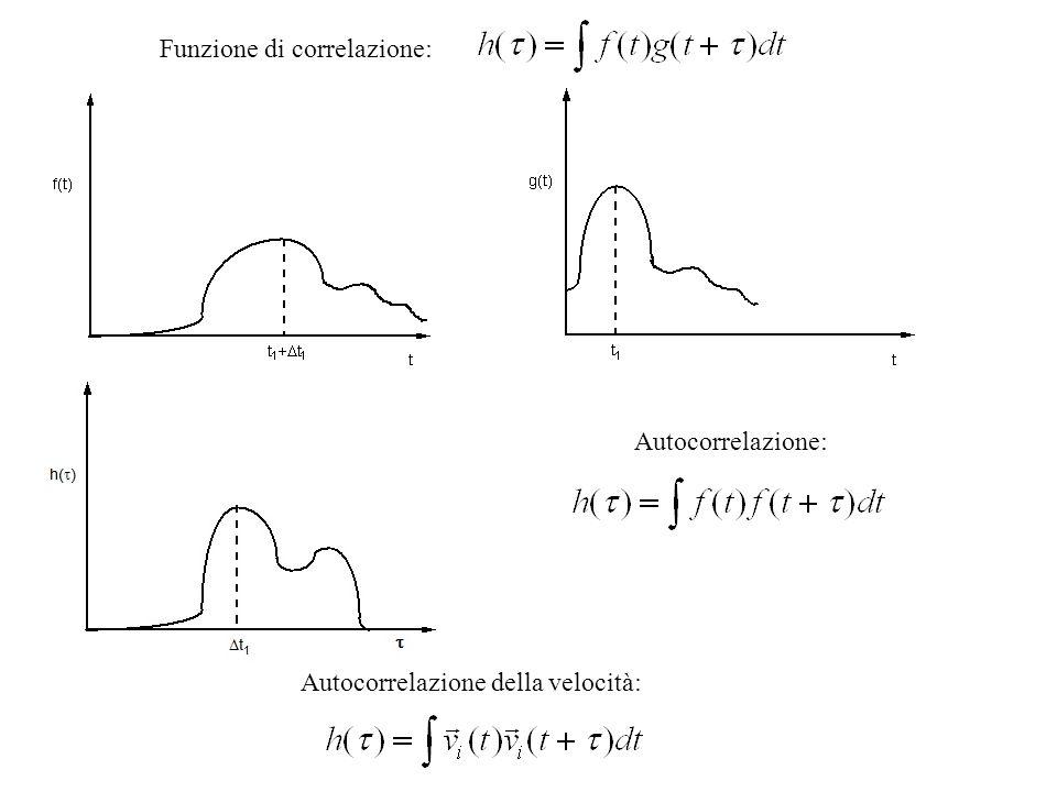 Funzione di correlazione: Autocorrelazione: Autocorrelazione della velocità: