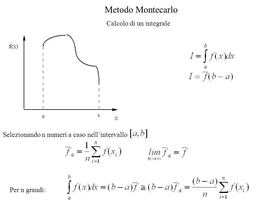 Metodo Montecarlo Calcolo di un integrale Selezionando n numeri a caso nell'intervallo Per n grandi: