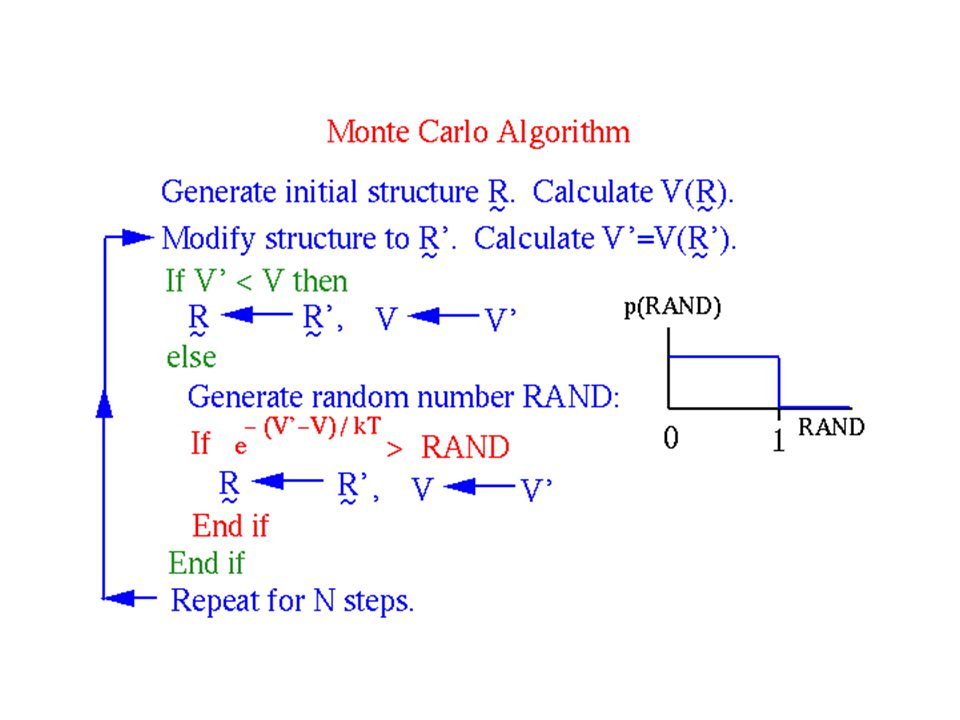 Metropolis Monte Carlo The most common technique employed in MC simulations is the Metropolis algorithm and involves the following steps: 1.Construct an initial configuration for a molecule.