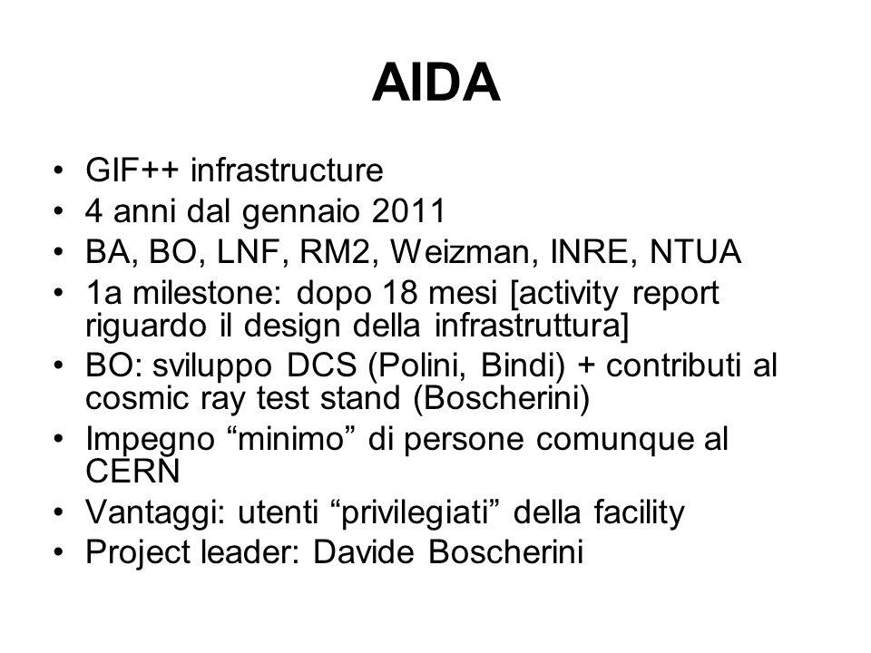 AIDA GIF++ infrastructure 4 anni dal gennaio 2011 BA, BO, LNF, RM2, Weizman, INRE, NTUA 1a milestone: dopo 18 mesi [activity report riguardo il design della infrastruttura] BO: sviluppo DCS (Polini, Bindi) + contributi al cosmic ray test stand (Boscherini) Impegno minimo di persone comunque al CERN Vantaggi: utenti privilegiati della facility Project leader: Davide Boscherini