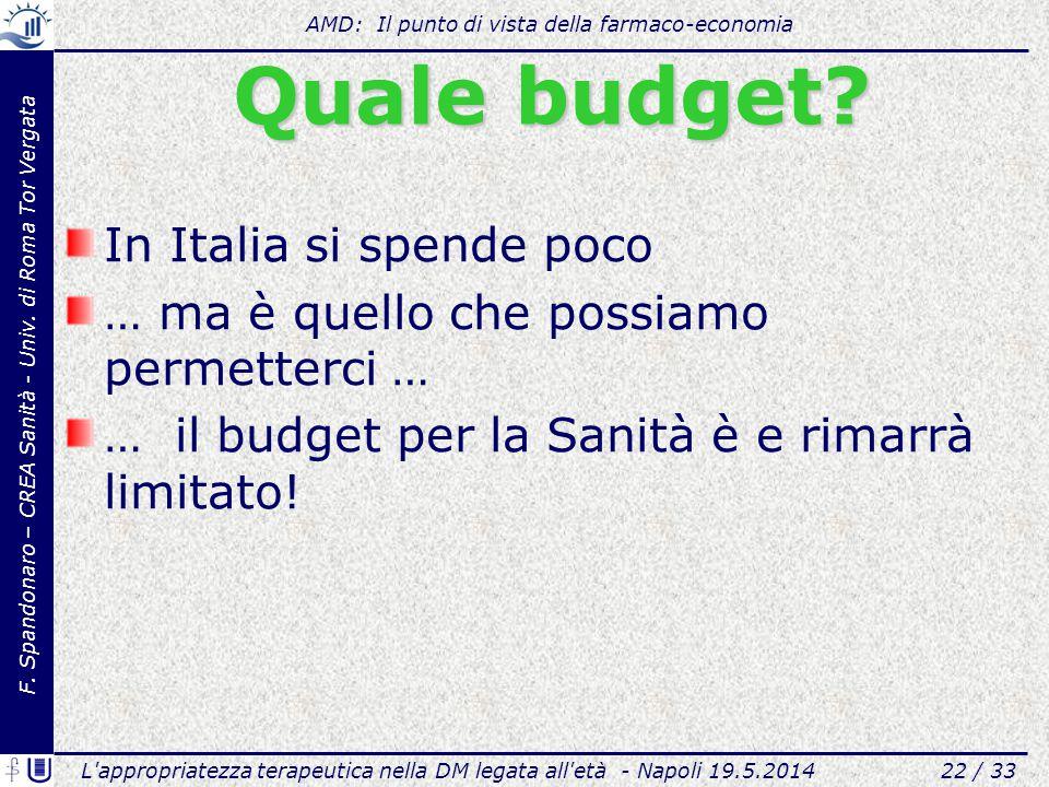 F. Spandonaro – CREA Sanità - Univ. di Roma Tor Vergata Quale budget.