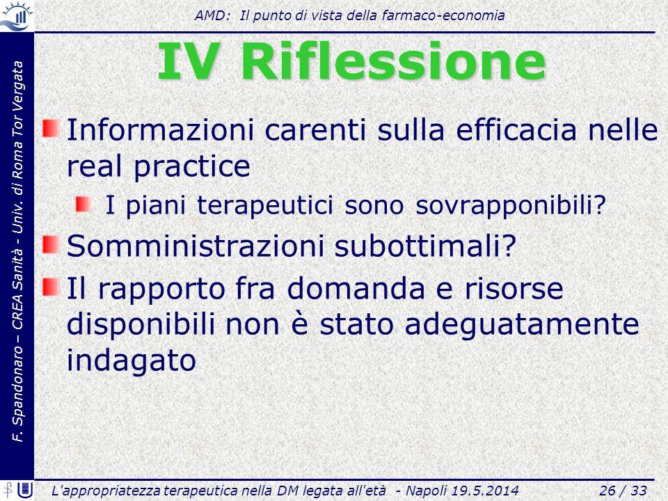 F. Spandonaro – CREA Sanità - Univ.