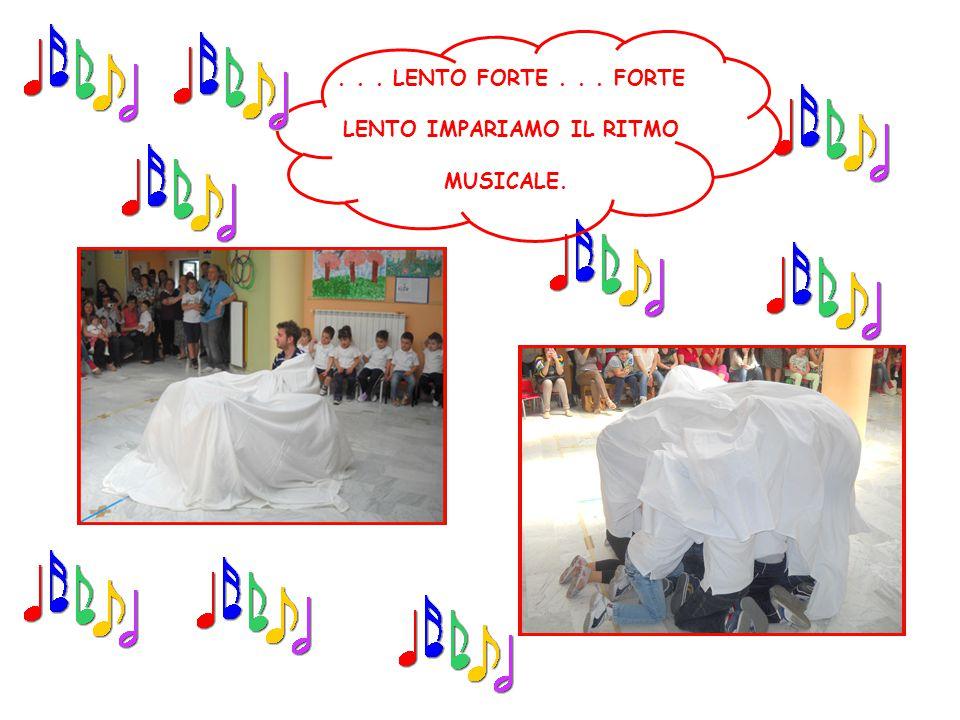 ... LENTO FORTE... FORTE LENTO IMPARIAMO IL RITMO MUSICALE.