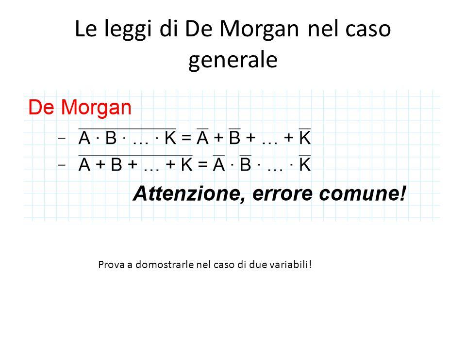 Le leggi di De Morgan nel caso generale Prova a domostrarle nel caso di due variabili!