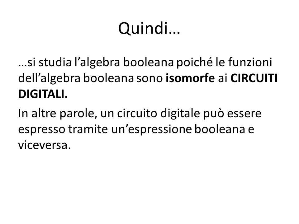 Quindi… …si studia l'algebra booleana poiché le funzioni dell'algebra booleana sono isomorfe ai CIRCUITI DIGITALI.