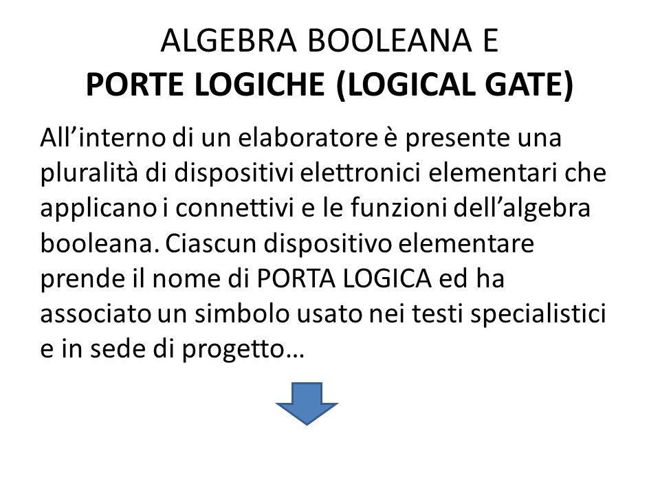 ALGEBRA BOOLEANA E PORTE LOGICHE (LOGICAL GATE) All'interno di un elaboratore è presente una pluralità di dispositivi elettronici elementari che applicano i connettivi e le funzioni dell'algebra booleana.