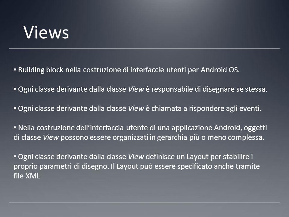 Views Building block nella costruzione di interfaccie utenti per Android OS.