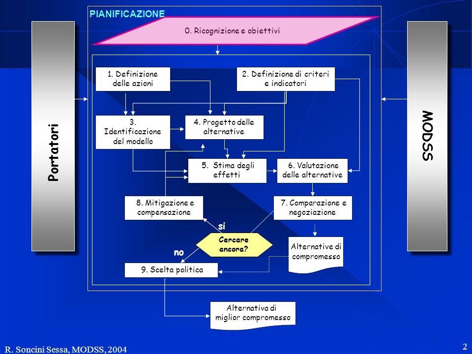 R.Soncini Sessa, MODSS, 2004 2 Portatori 0. Ricognizione e obiettivi 1.