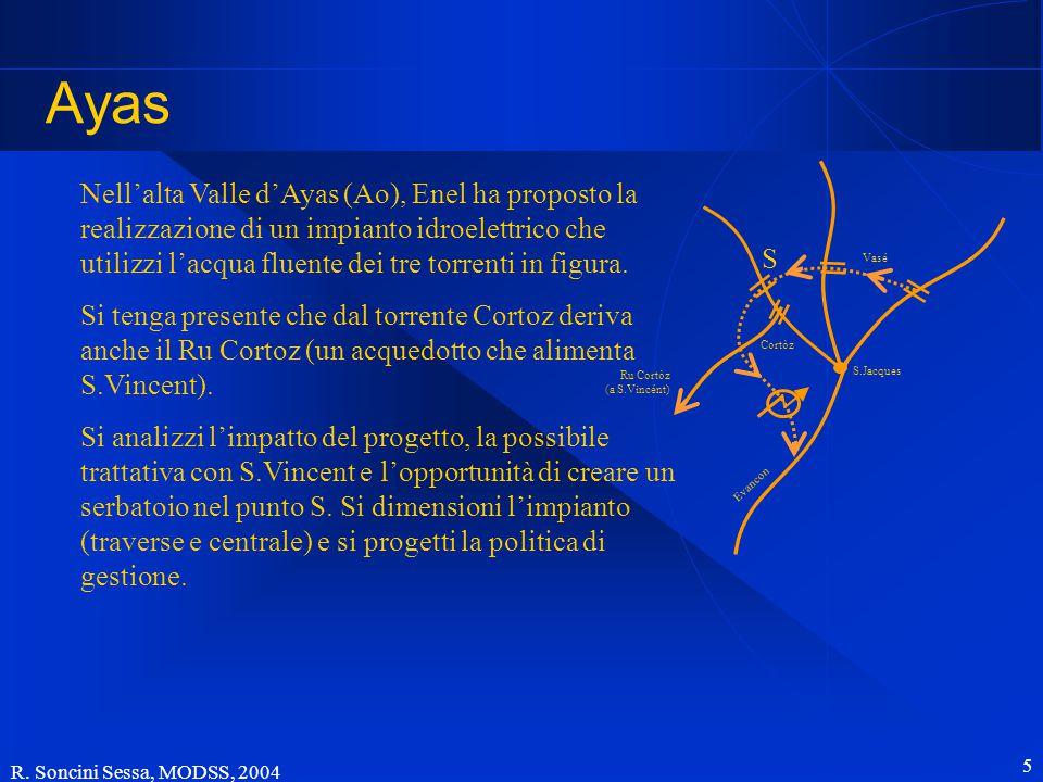 R. Soncini Sessa, MODSS, 2004 5 Ayas Nell'alta Valle d'Ayas (Ao), Enel ha proposto la realizzazione di un impianto idroelettrico che utilizzi l'acqua