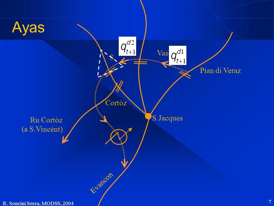 R. Soncini Sessa, MODSS, 2004 7 Ayas Pian di Veraz S.Jacques Vasé Cortòz Ru Cortòz (a S.Vincént) Evancon S
