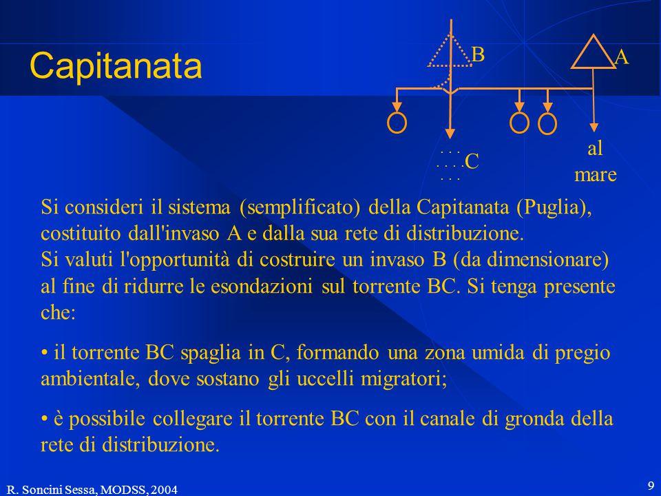 R. Soncini Sessa, MODSS, 2004 9 Capitanata Si consideri il sistema (semplificato) della Capitanata (Puglia), costituito dall'invaso A e dalla sua rete