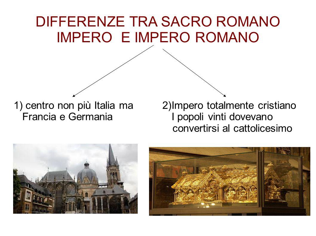 DIFFERENZE TRA SACRO ROMANO IMPERO E IMPERO ROMANO 1) centro non più Italia ma 2)Impero totalmente cristiano Francia e Germania I popoli vinti dovevan