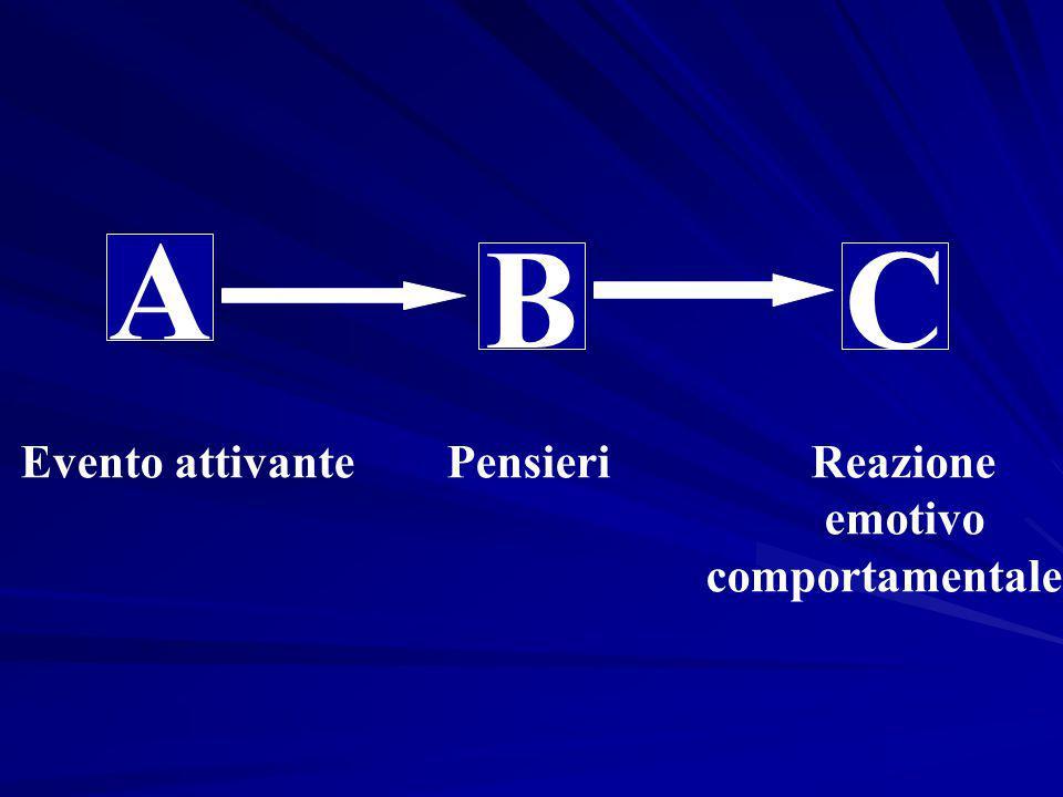 C.Reazione di natura emotivo- comportamentale: Consequences sentimenti causati dal punto B B.
