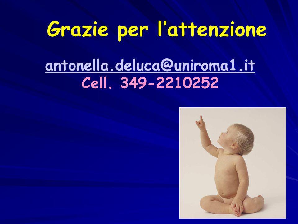 Grazie per l'attenzione antonella.deluca@uniroma1.it Cell. 349-2210252