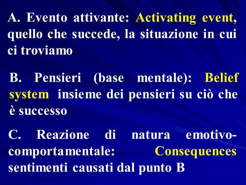 C. Reazione di natura emotivo- comportamentale: Consequences sentimenti causati dal punto B B. Pensieri (base mentale): Belief system insieme dei pens