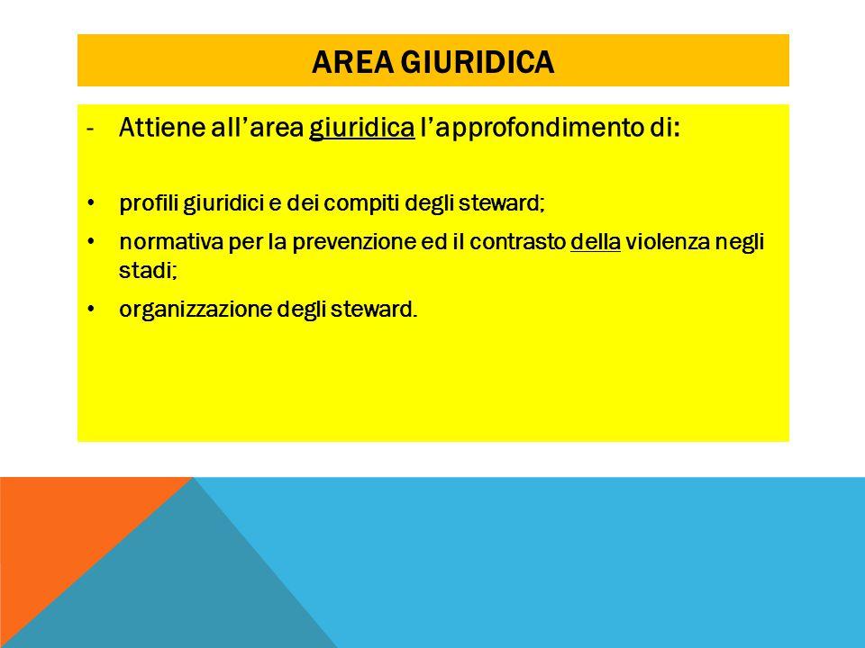 AREA GIURIDICA -Attiene all'area giuridica l'approfondimento di: profili giuridici e dei compiti degli steward; normativa per la prevenzione ed il con