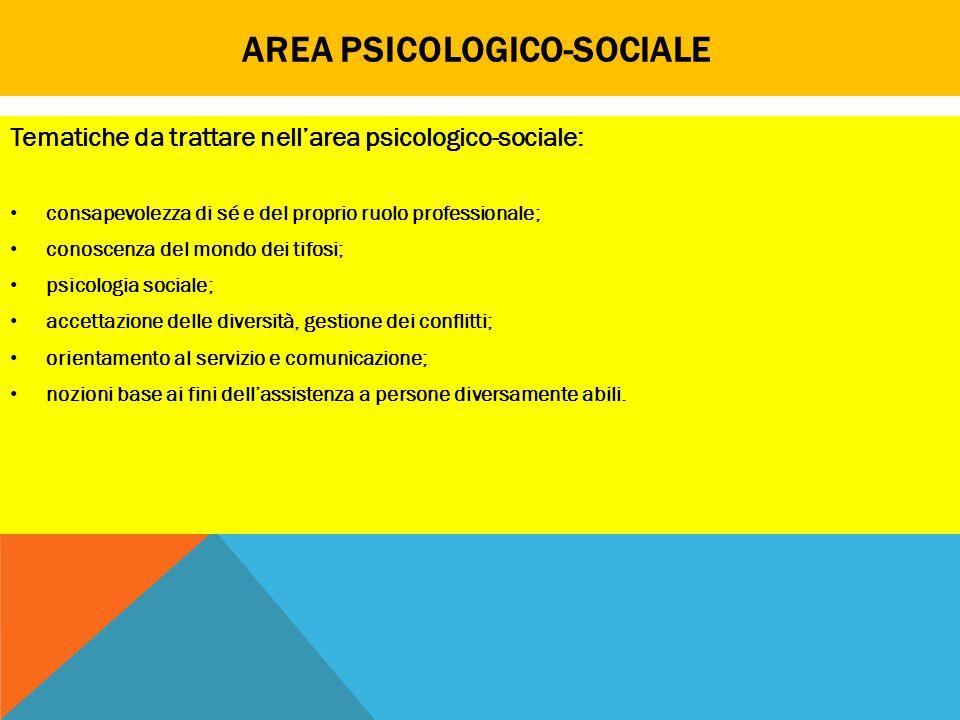 AREA PSICOLOGICO-SOCIALE Tematiche da trattare nell'area psicologico-sociale: consapevolezza di sé e del proprio ruolo professionale; conoscenza del m